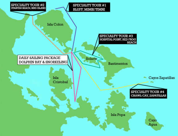 Trajets des excursions en voilier à Bocas del Toro, Panama